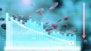 Coronavirus graph stock