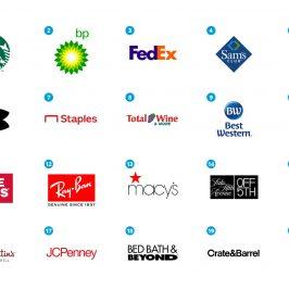 Top 20 Merchants Grid